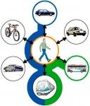 transports collectifs.jpg